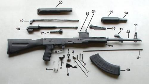 DDI AK-47 Range Review - Gun VideoVault on