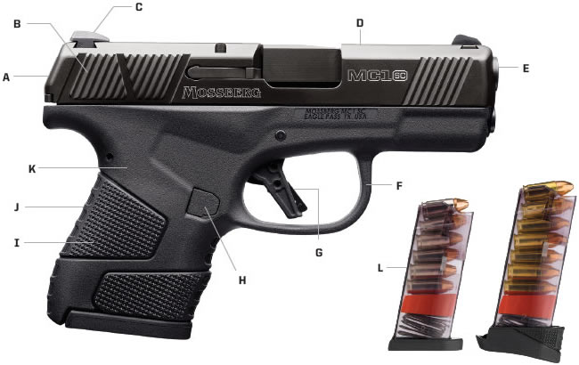 Mossberg MC1sc Anatomy